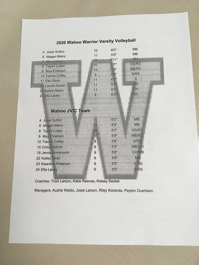 Wahoo Roster